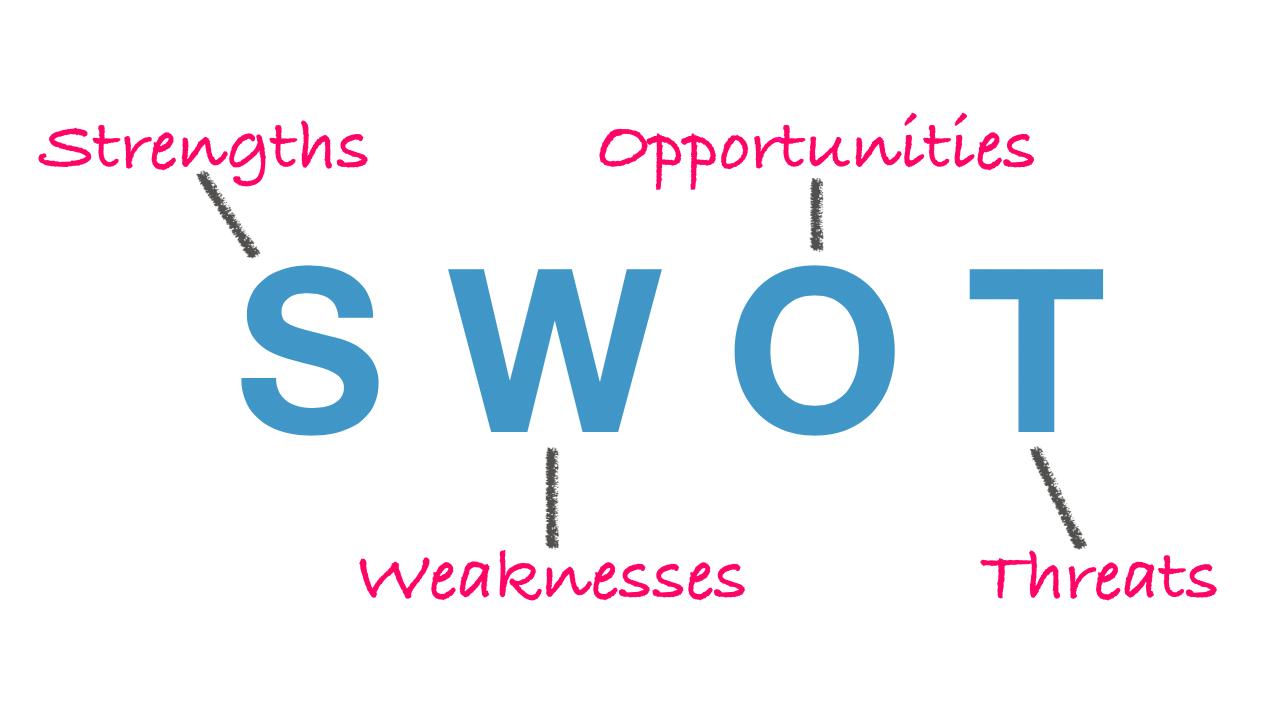 SWOT Analizi Nedir? Ne İşe Yarar?